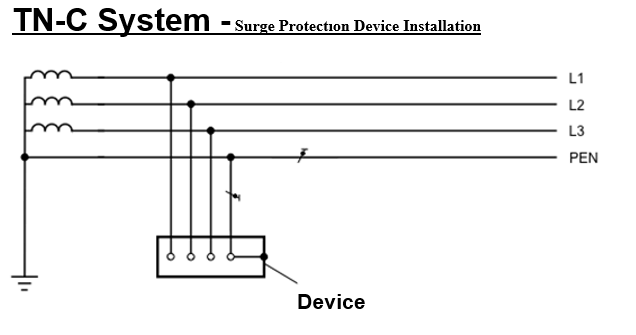 tn-c-surge-protection