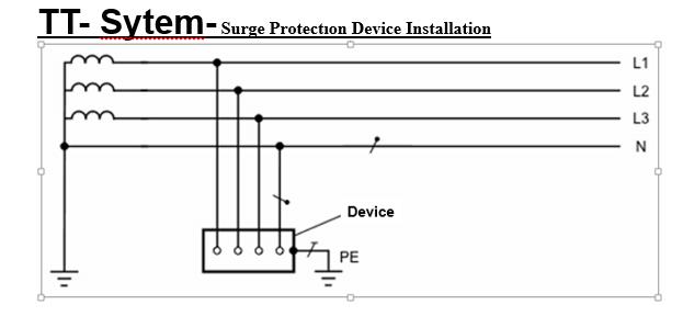 tt-surge-protection