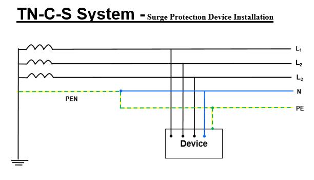 tn-c-s-spd-installion